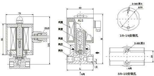 不锈钢电磁阀   应用于医疗器械